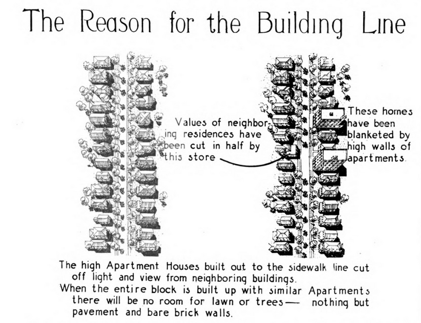 the reason for the building line