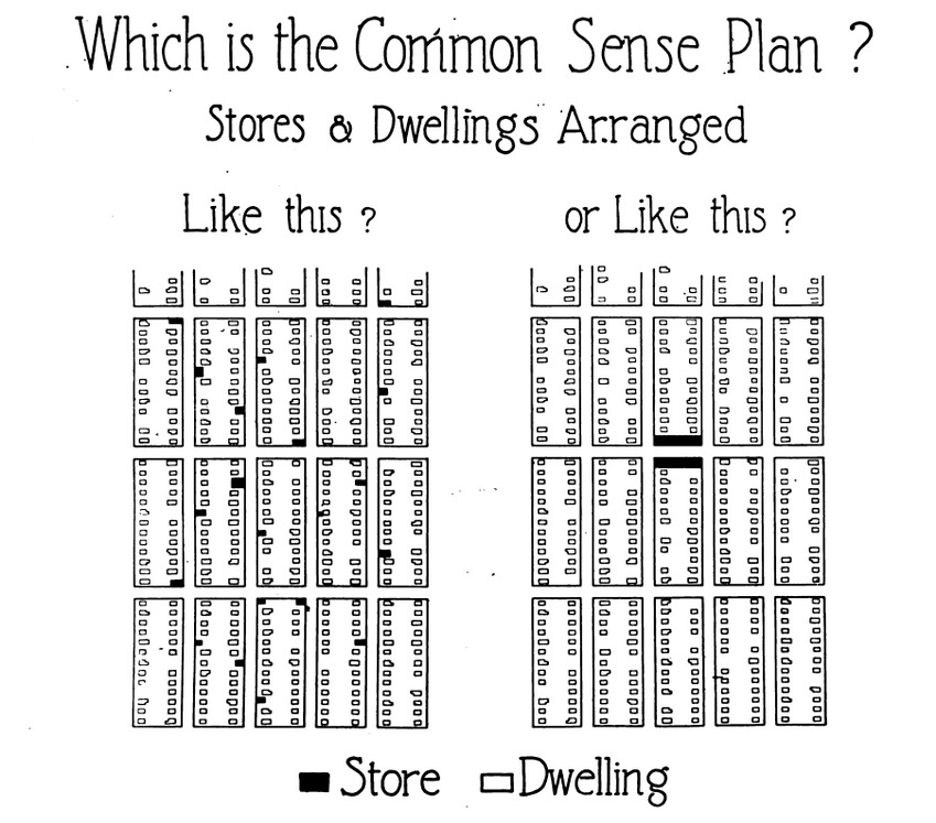 Which is the Common Sense Plan?